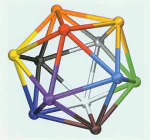 Abbildung: Der Team Ikosaeder: Die Eckpunkte stehen für Themen (Aspekte des Generalthemas, die Kanten stehen für Personen)
